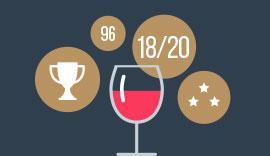 Notation des vins