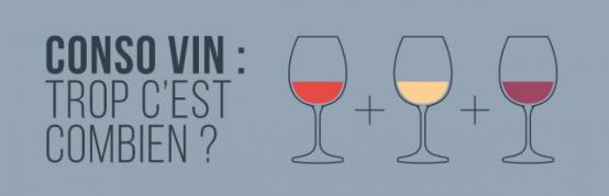 Trop de verres c'est combien ?