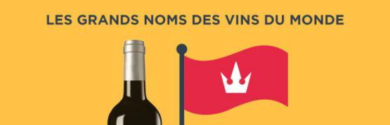 Les vins étrangers incontournables