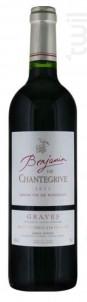 Benjamin de Chantegrive - Château de Chantegrive - 2012 - Rouge