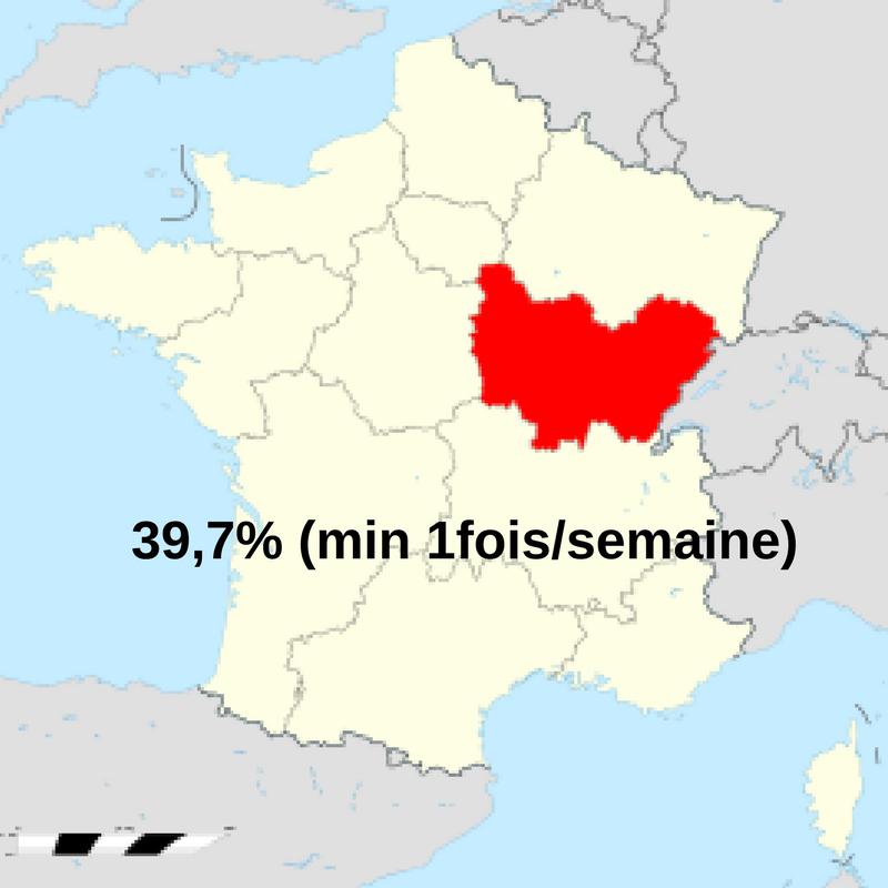 Bourgogne Franche Comté