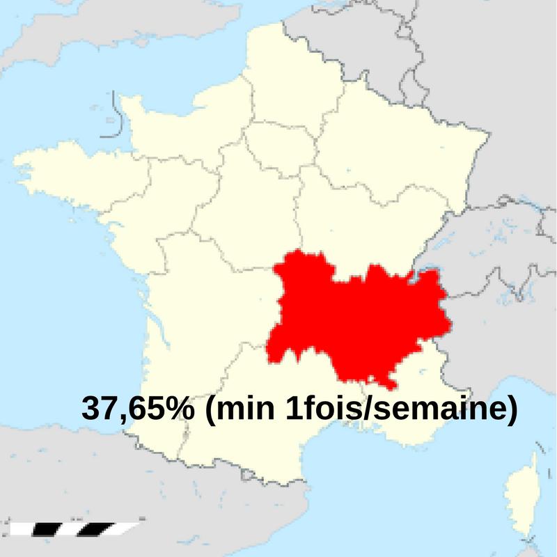 Auvergne Rhônes-Alpes